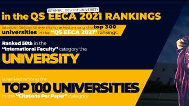 QS Ranking ENG