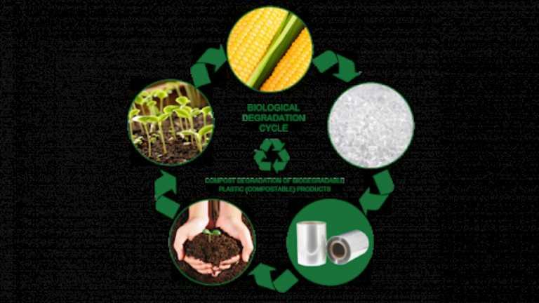 İGU- Gıda Teknolojileri Öğr. Gör. Nurullah Zekeriya AKAR