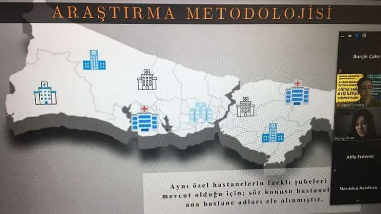 Araştırma Görevlisi Zeynep Özcan'dan Uluslararası Bildiri
